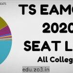 ts eamcet 2020 seats